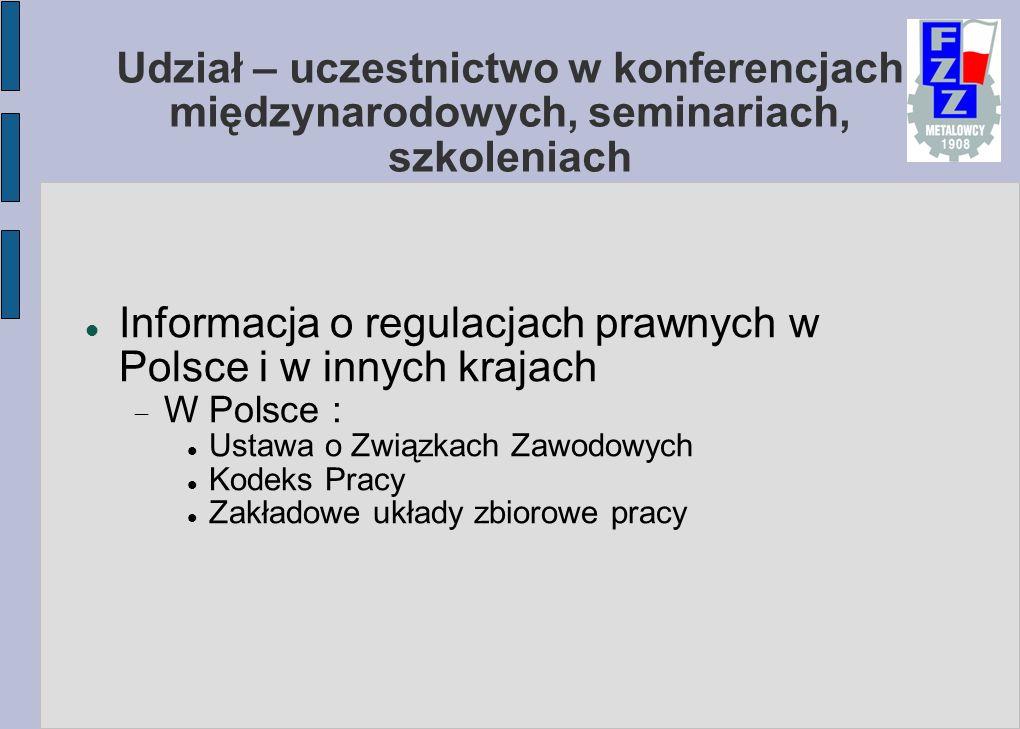 Udział – uczestnictwo w konferencjach międzynarodowych, seminariach, szkoleniach Informacja o regulacjach prawnych w Polsce i w innych krajach W Polsce : Ustawa o Związkach Zawodowych Kodeks Pracy Zakładowe układy zbiorowe pracy