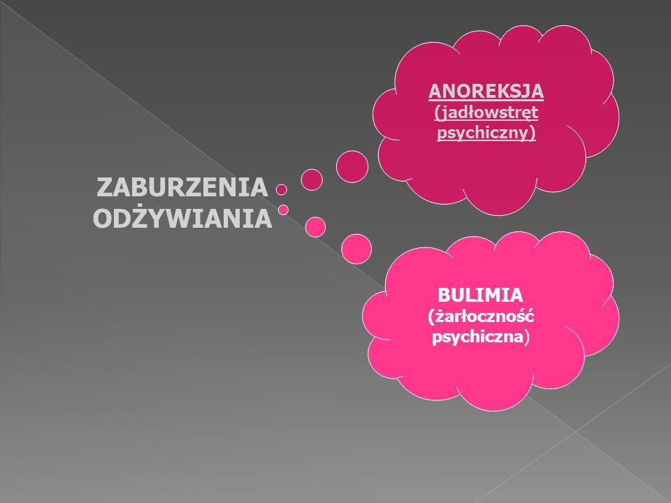 ANOREKSJA (jadłowstręt psychiczny) BULIMIA (żarłoczność psychiczna) ZABURZENIA ODŻYWIANIA