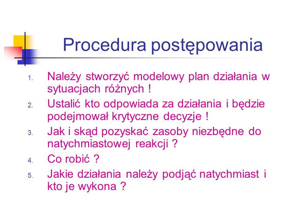 Procedura postępowania 1. Należy stworzyć modelowy plan działania w sytuacjach różnych ! 2. Ustalić kto odpowiada za działania i będzie podejmował kry