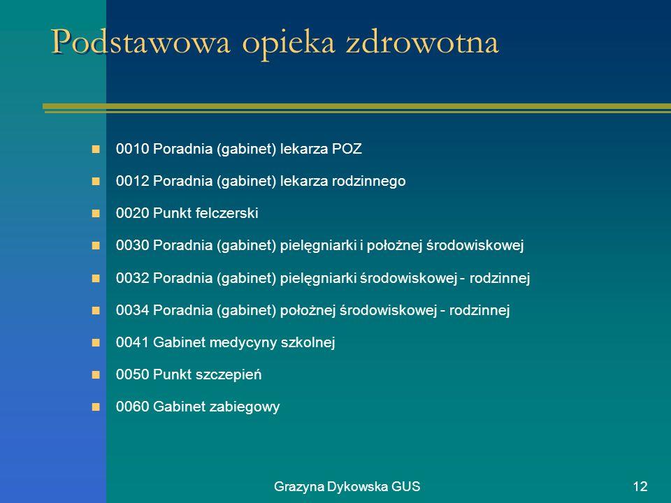 Grazyna Dykowska GUS12 Podstawowa opieka zdrowotna 0010 Poradnia (gabinet) lekarza POZ 0012 Poradnia (gabinet) lekarza rodzinnego 0020 Punkt felczersk