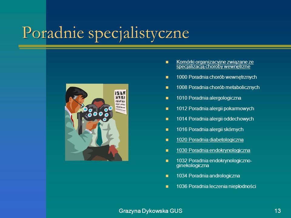 Grazyna Dykowska GUS13 Poradnie specjalistyczne Komórki organizacyjne związane ze specjalizacją choroby wewnętrzne 1000 Poradnia chorób wewnętrznych 1