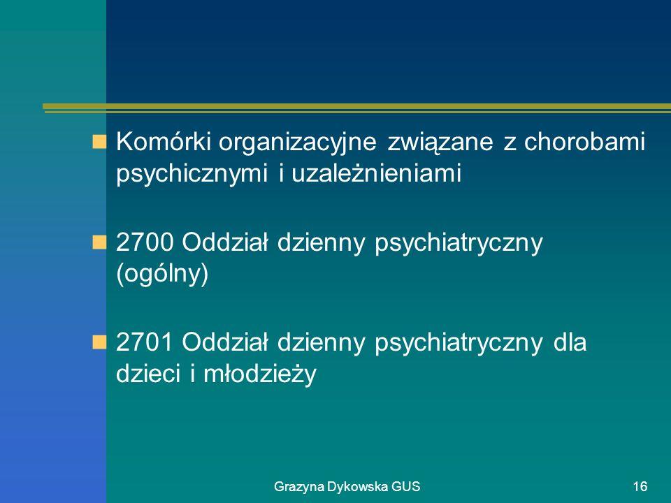 Grazyna Dykowska GUS16 Komórki organizacyjne związane z chorobami psychicznymi i uzależnieniami 2700 Oddział dzienny psychiatryczny (ogólny) 2701 Oddz