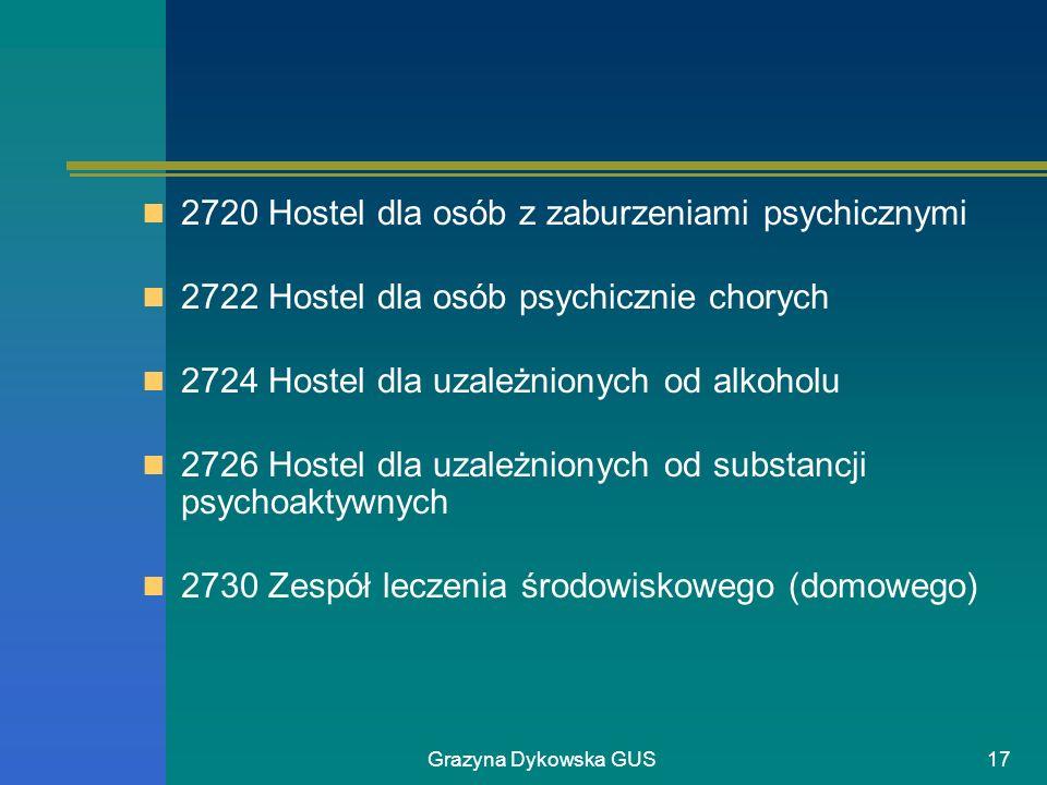 Grazyna Dykowska GUS17 2720 Hostel dla osób z zaburzeniami psychicznymi 2722 Hostel dla osób psychicznie chorych 2724 Hostel dla uzależnionych od alko