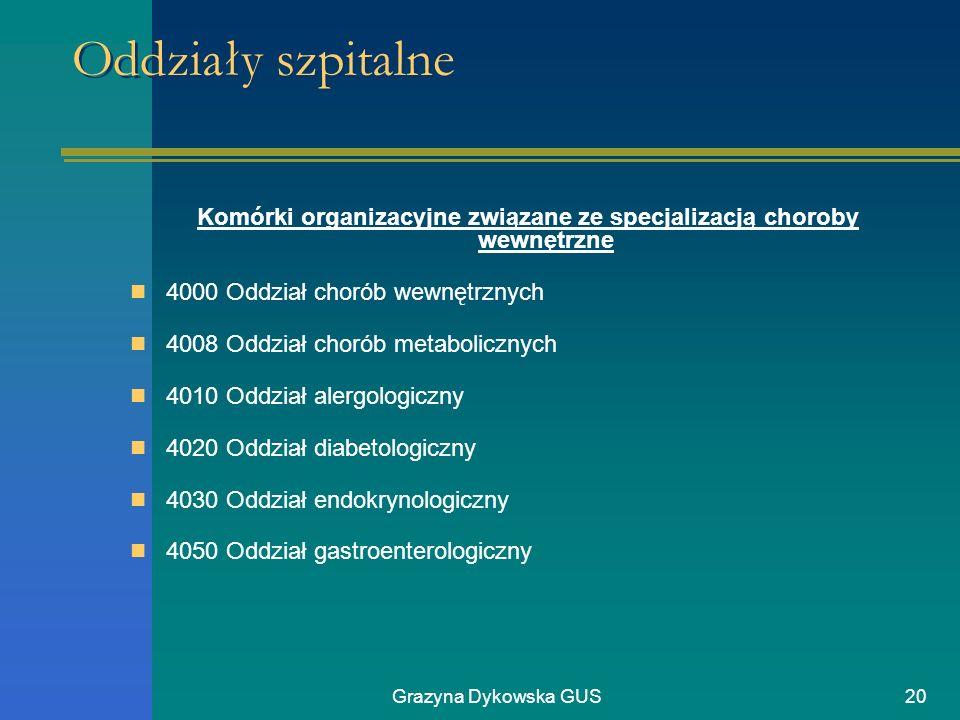 Grazyna Dykowska GUS20 Oddziały szpitalne Komórki organizacyjne związane ze specjalizacją choroby wewnętrzne 4000 Oddział chorób wewnętrznych 4008 Odd
