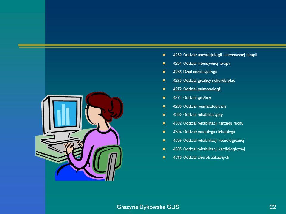 Grazyna Dykowska GUS22 4260 Oddział anestezjologii i intensywnej terapii 4264 Oddział intensywnej terapii 4266 Dział anestezjologii 4270 Oddział gruźl
