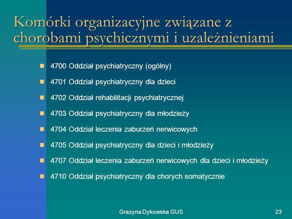 Grazyna Dykowska GUS23 Komórki organizacyjne związane z chorobami psychicznymi i uzależnieniami 4700 Oddział psychiatryczny (ogólny) 4701 Oddział psyc