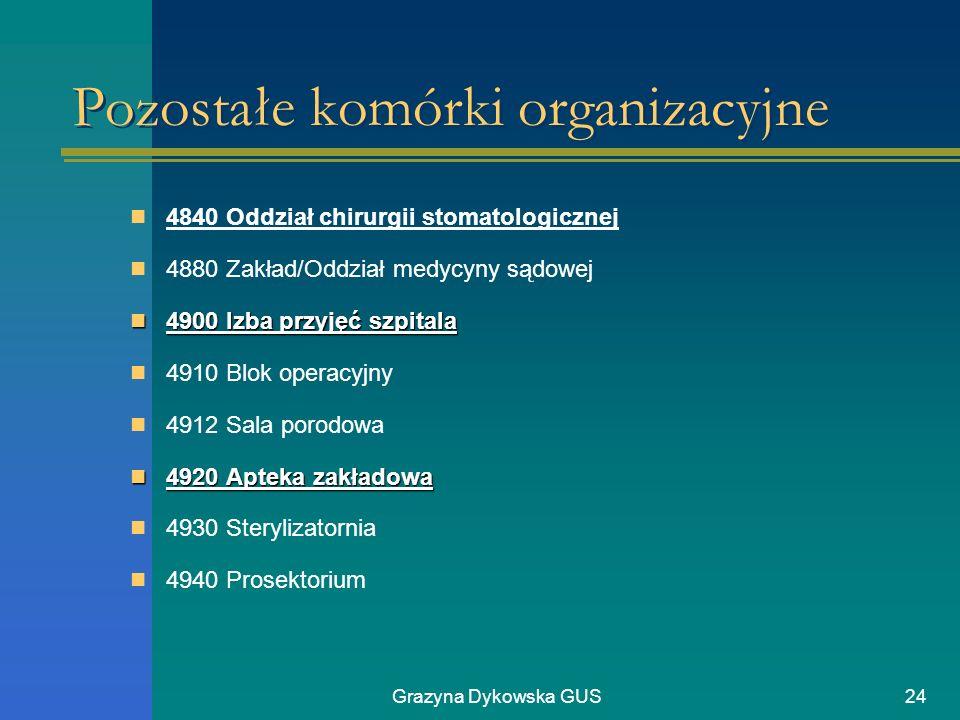 Grazyna Dykowska GUS24 Pozostałe komórki organizacyjne 4840 Oddział chirurgii stomatologicznej 4880 Zakład/Oddział medycyny sądowej 4900 Izba przyjęć