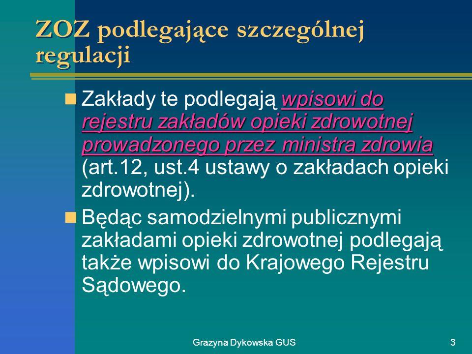 Grazyna Dykowska GUS3 ZOZ podlegające szczególnej regulacji wpisowi do rejestru zakładów opieki zdrowotnej prowadzonego przez ministra zdrowia Zakłady