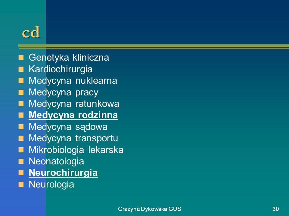 Grazyna Dykowska GUS30 cd Genetyka kliniczna Kardiochirurgia Medycyna nuklearna Medycyna pracy Medycyna ratunkowa Medycyna rodzinna Medycyna sądowa Me