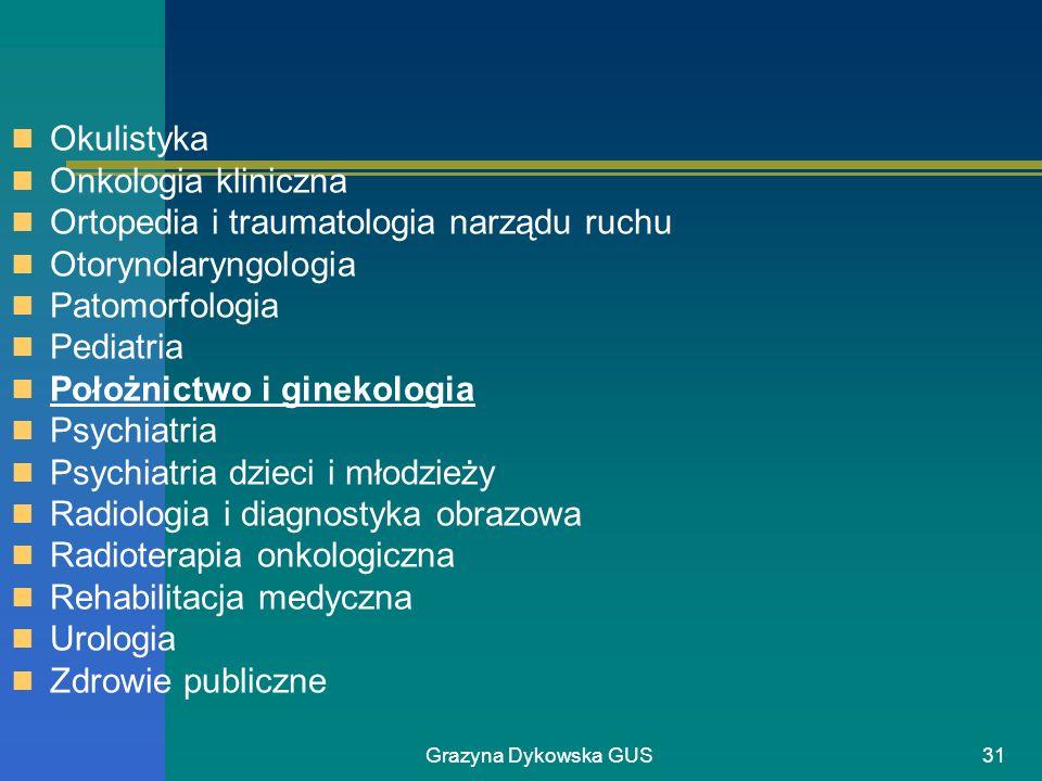 Grazyna Dykowska GUS31 Okulistyka Onkologia kliniczna Ortopedia i traumatologia narządu ruchu Otorynolaryngologia Patomorfologia Pediatria Położnictwo