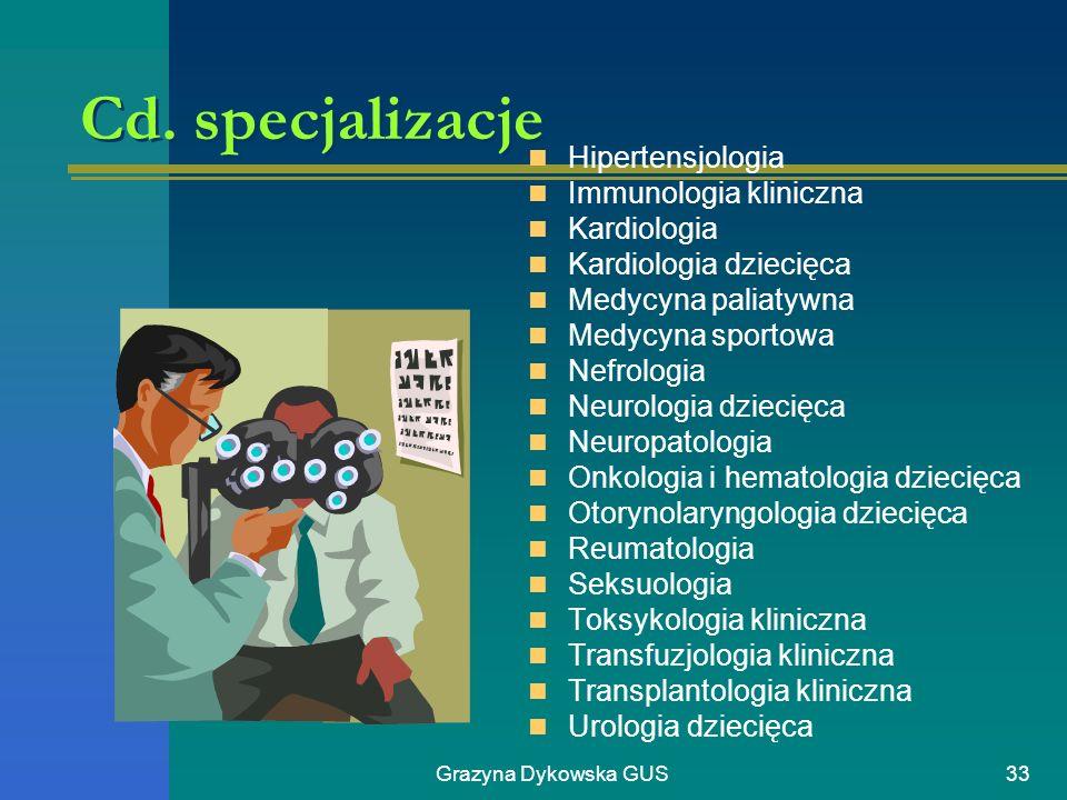 Grazyna Dykowska GUS33 Cd. specjalizacje Hipertensjologia Immunologia kliniczna Kardiologia Kardiologia dziecięca Medycyna paliatywna Medycyna sportow