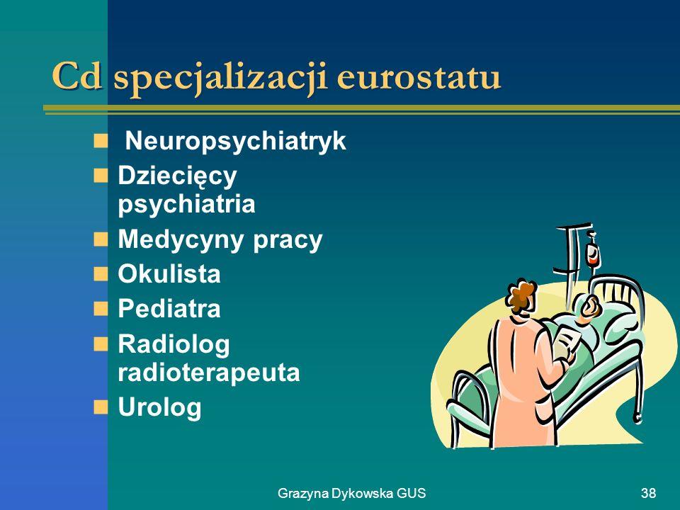 Grazyna Dykowska GUS38 Cd specjalizacji eurostatu Neuropsychiatryk Dziecięcy psychiatria Medycyny pracy Okulista Pediatra Radiolog radioterapeuta Urol