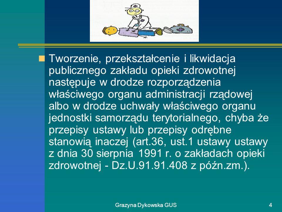 Grazyna Dykowska GUS25 Długoterminowa opieka Zakłady opiekuńczo-lecznicze i pielęgnacyjno-opiekuńcze 5160 Zakład/Oddział pielęgnacyjno-opiekuńczy 5162 Zakład/Oddział pielęgnacyjno-opiekuńczy psychiatryczny 5163 Zakład/Oddział pielęgnacyjno-opiekuńczy psychiatryczny dla dzieci i młodzieży 5170 Zakład/Oddział opiekuńczo-leczniczy 5171 Zakład/Oddział opiekuńczo-leczniczy dla dzieci i młodzieży 5172 Zakład/Oddział opiekuńczo-leczniczy psychiatryczny 5180 Hospicja stacjonarne 5260 Zakład/Oddział dzienny pielęgnacyjno-opiekuńczy psychiatryczny 5272 Zakład/Oddział dzienny opiekuńczo-leczniczy psychiatryczny 5360 Zespół opieki domowej przy zakładzie/oddziale pielęgnacyjno-opiekuńczym lub opiekuńczo- leczniczym psychiatrycznym