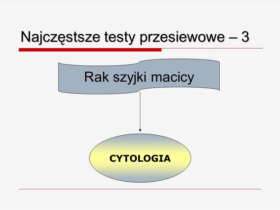 Rak szyjki macicy CYTOLOGIA Najczęstsze testy przesiewowe – 3