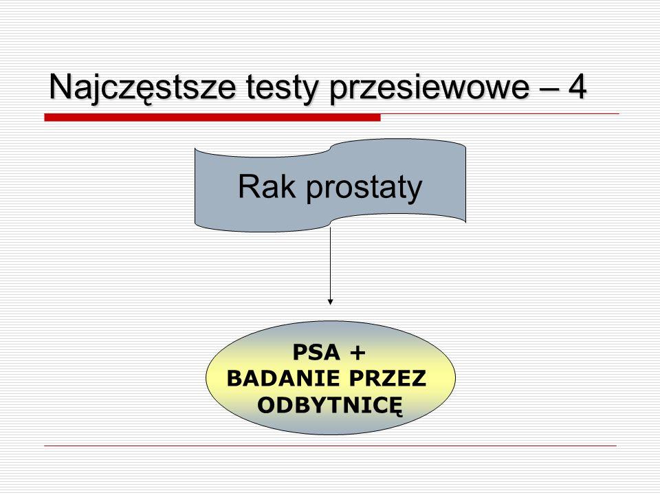 Najczęstsze testy przesiewowe – 4 Rak prostaty PSA + BADANIE PRZEZ ODBYTNICĘ