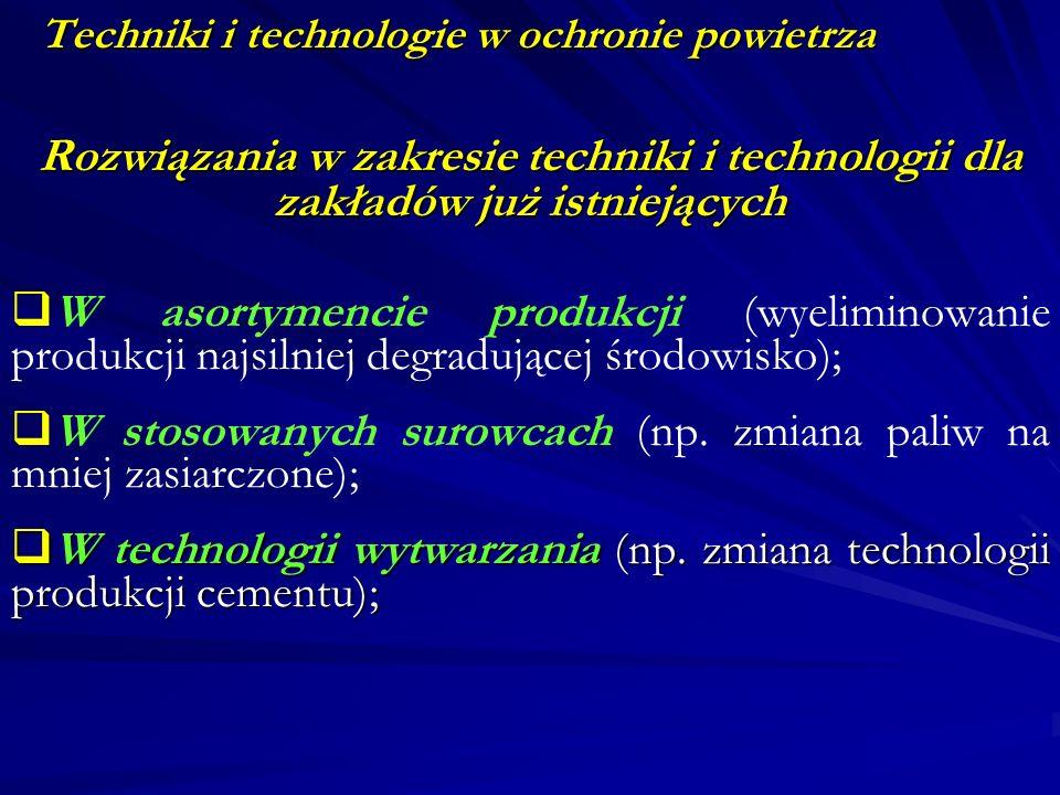 Techniki i technologie w ochronie powietrza Rozwiązania w zakresie techniki i technologii dla zakładów już istniejących W asortymencie produkcji (wyel