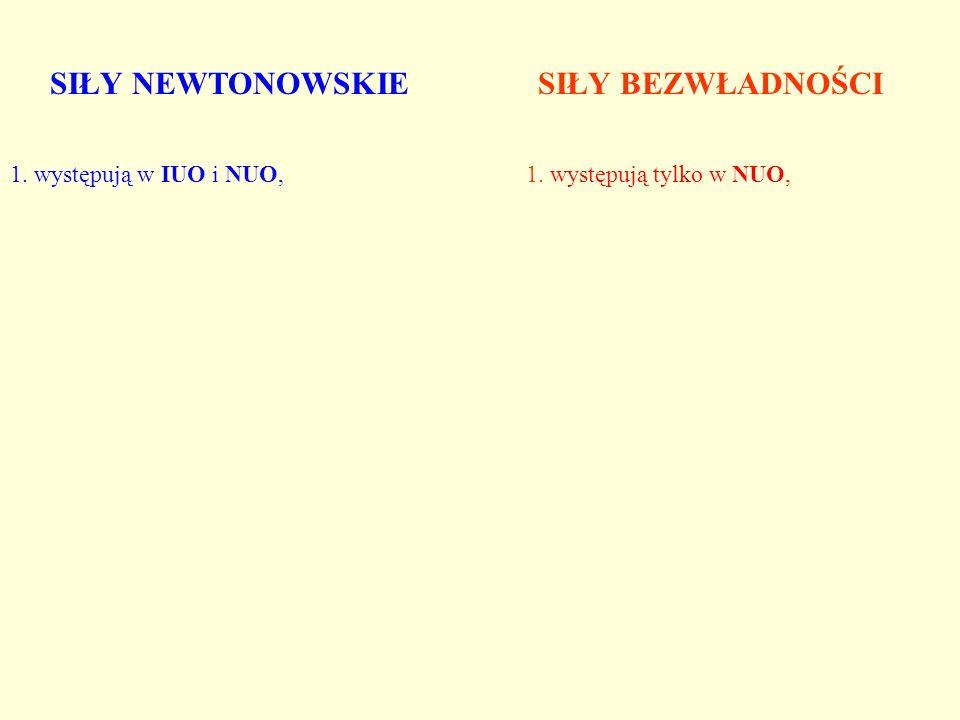 SIŁY NEWTONOWSKIE SIŁY BEZWŁADNOŚCI 1. występują w IUO i NUO, 1. występują tylko w NUO,