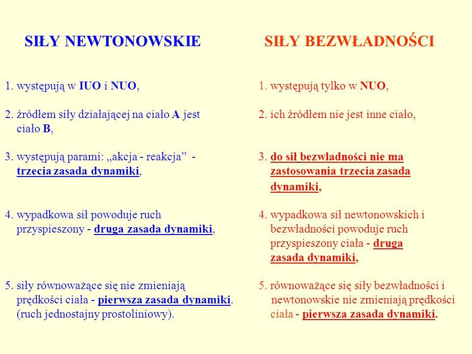 SIŁY NEWTONOWSKIE SIŁY BEZWŁADNOŚCI 1. występują w IUO i NUO, 1. występują tylko w NUO, 2. źródłem siły działającej na ciało A jest 2. ich źródłem nie