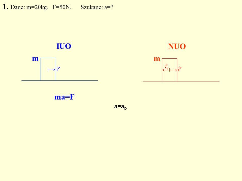 F F FbFb IUO NUO 1. Dane: m=20kg, F=50N. Szukane: a=? ma=F m m a=a b