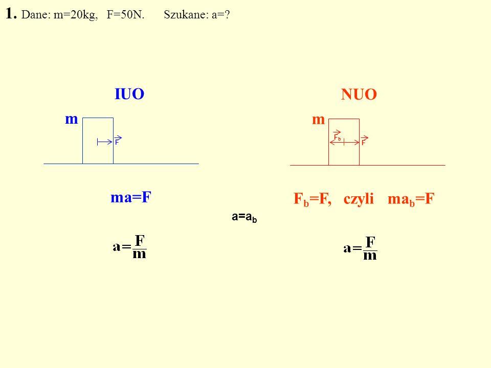 F F FbFb IUO NUO 1. Dane: m=20kg, F=50N. Szukane: a=? ma=F F b =F, czyli ma b =F m m a=a b