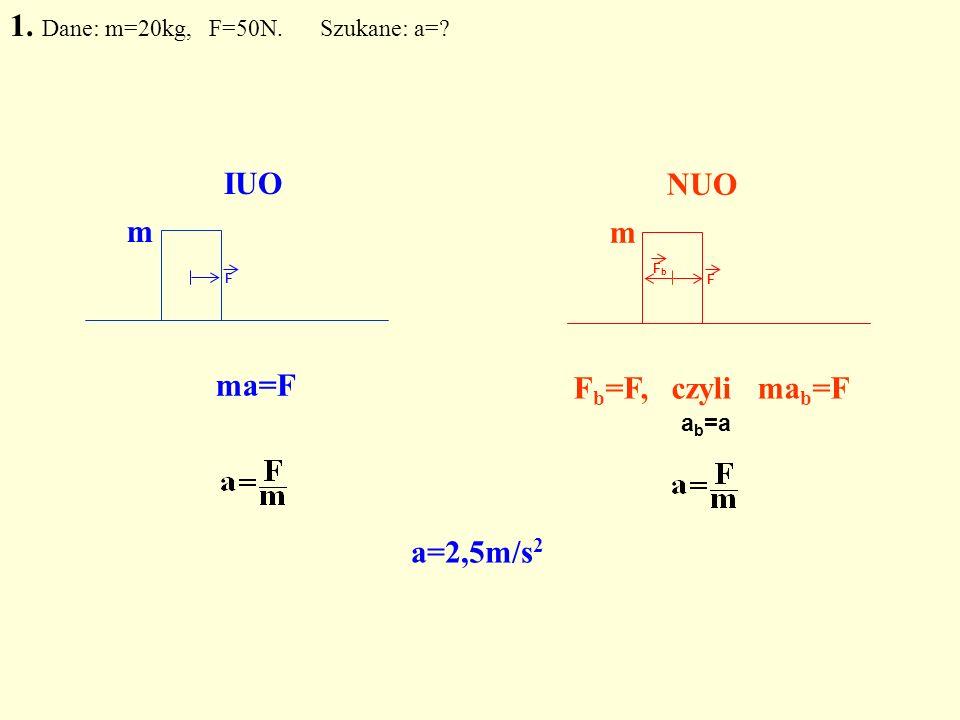 F F FbFb IUO NUO 1. Dane: m=20kg, F=50N. Szukane: a=? ma=F a b =a F b =F, czyli ma b =F m m a=2,5m/s 2
