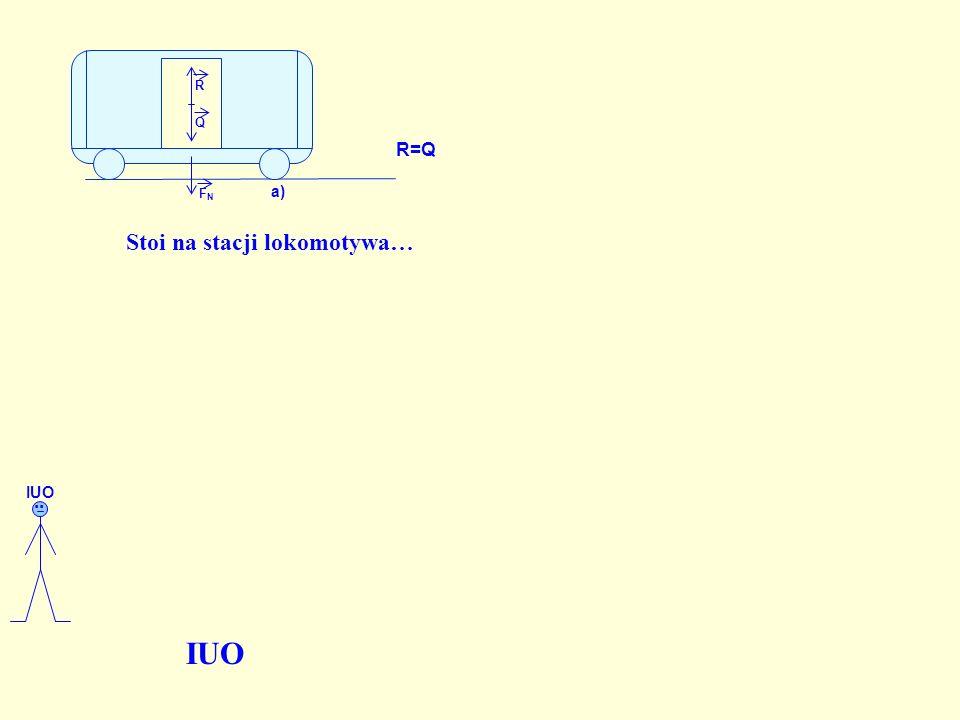 IUO FNFN Q R R=Q a) Stoi na stacji lokomotywa….. IUO