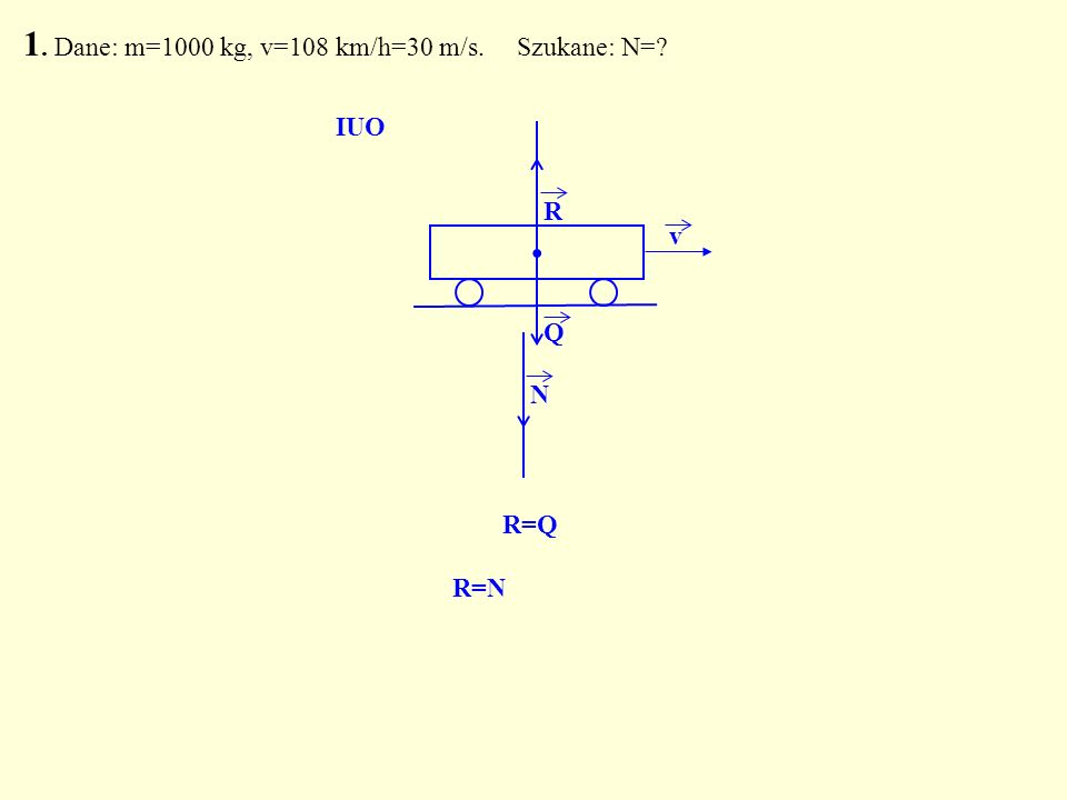 . R Q N R=Q IUO R=N 1. Dane: m=1000 kg, v=108 km/h=30 m/s. Szukane: N=? v