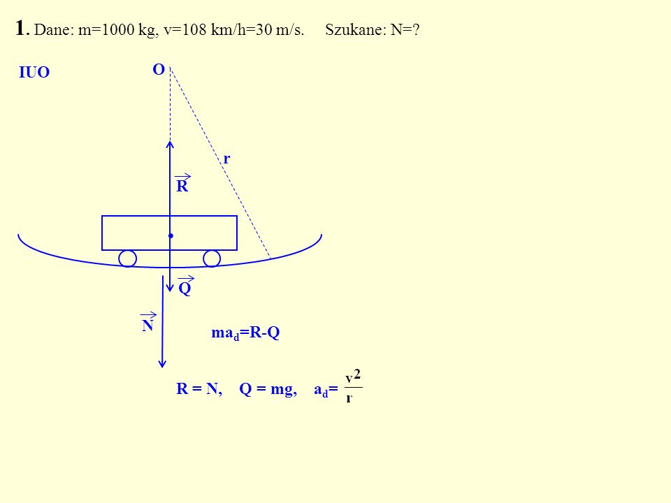 R = N, Q = mg, a d = Q. R N O r 1. Dane: m=1000 kg, v=108 km/h=30 m/s. Szukane: N=? IUO ma d =R-Q