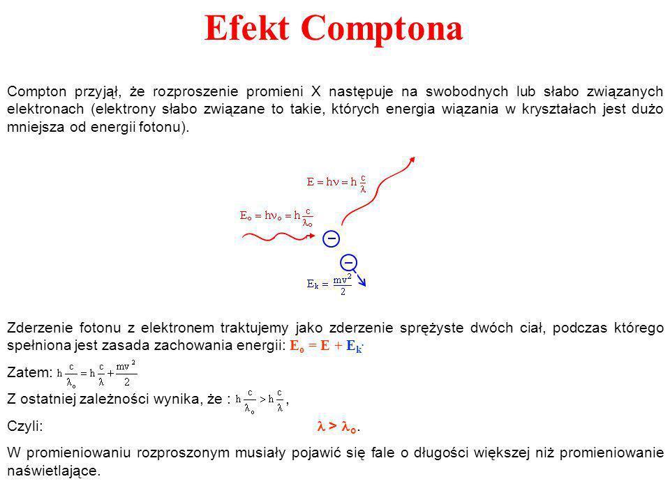 Compton przyjął, że rozproszenie promieni X następuje na swobodnych lub słabo związanych elektronach (elektrony słabo związane to takie, których energ