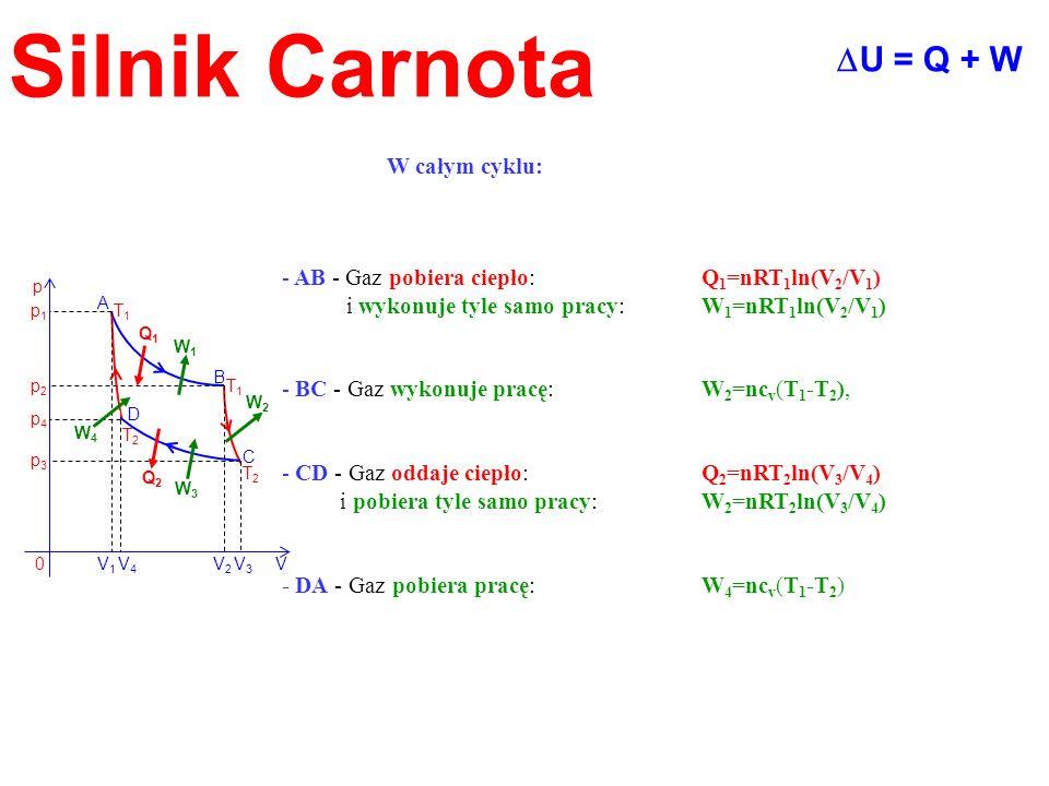 Silnik Carnota W całym cyklu: - AB - Gaz pobiera ciepło: Q 1 =nRT 1 ln(V 2 /V 1 ) i wykonuje tyle samo pracy:W 1 =nRT 1 ln(V 2 /V 1 ) - BC - Gaz wykon
