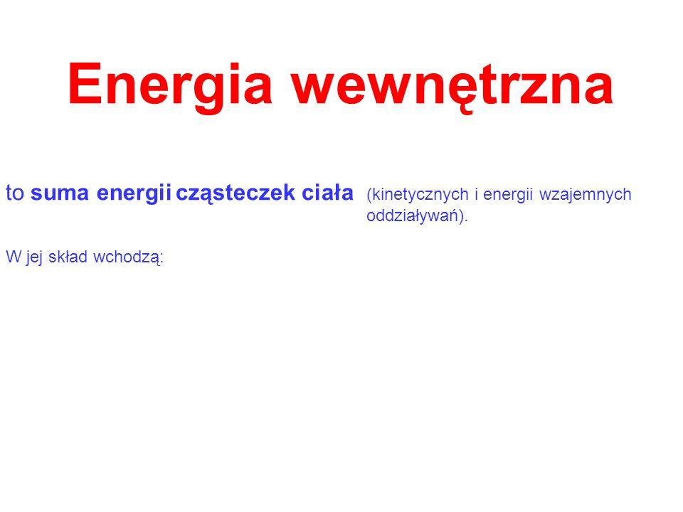 Energia wewnętrzna to suma energii cząsteczek ciała (kinetycznych i energii wzajemnych oddziaływań). W jej skład wchodzą: