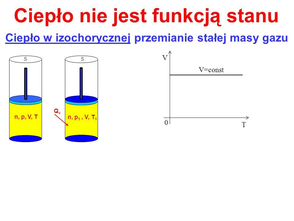 Ciepło nie jest funkcją stanu Ciepło w izochorycznej przemianie stałej masy gazu SS n, p, V, T QvQv n, p 1, V, T 1 V T 0 V=const
