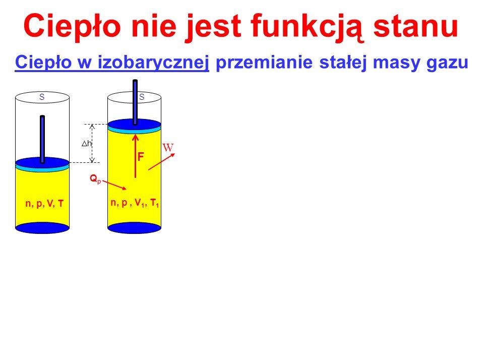Ciepło nie jest funkcją stanu Ciepło w izobarycznej przemianie stałej masy gazu h SS n, p, V, T QpQp n, p, V 1, T 1 F W