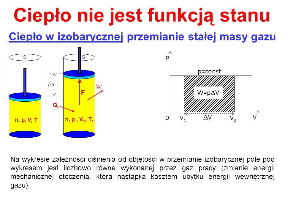 Ciepło nie jest funkcją stanu Ciepło w izobarycznej przemianie stałej masy gazu h SS n, p, V, T QpQp n, p, V 1, T 1 F W p=const p 0 V1V1 V2V2 W=p V V