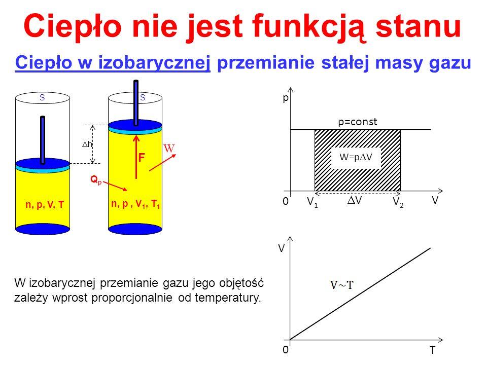 V T 0 Ciepło nie jest funkcją stanu Ciepło w izobarycznej przemianie stałej masy gazu h SS n, p, V, T QpQp n, p, V 1, T 1 F W p=const p 0 V1V1 V2V2 W=