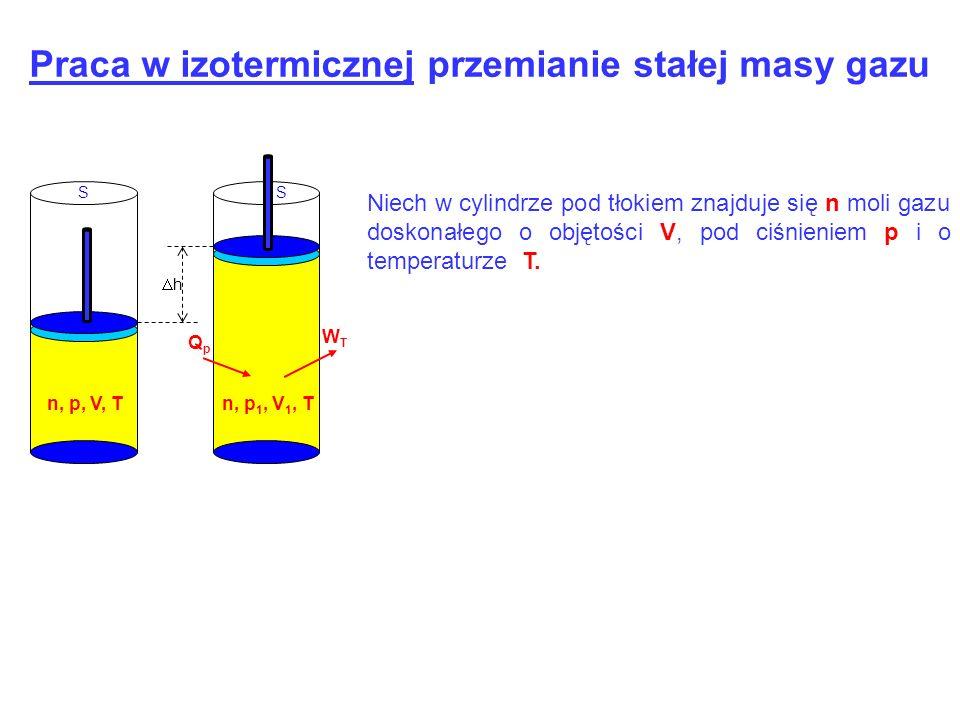 Niech w cylindrze pod tłokiem znajduje się n moli gazu doskonałego o objętości V, pod ciśnieniem p i o temperaturze T. WTWT h SS n, p, V, T QpQp n, p