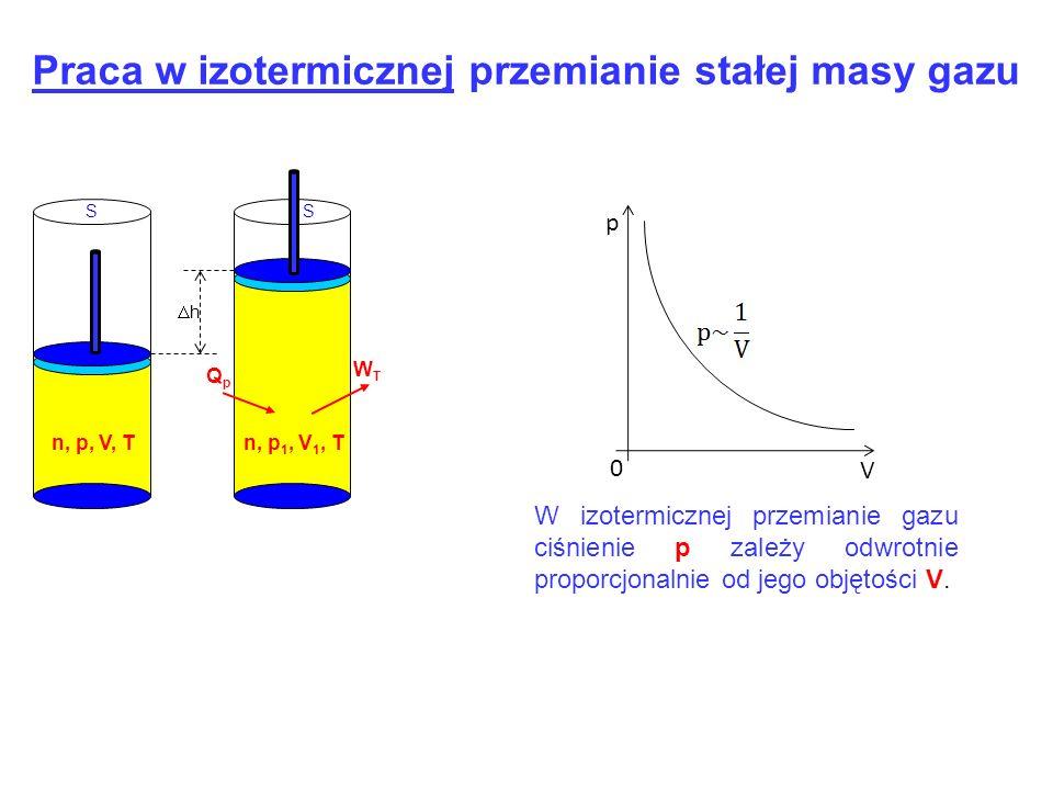 WTWT h SS n, p, V, T QpQp n, p 1, V 1, T p V 0 W izotermicznej przemianie gazu ciśnienie p zależy odwrotnie proporcjonalnie od jego objętości V. Praca
