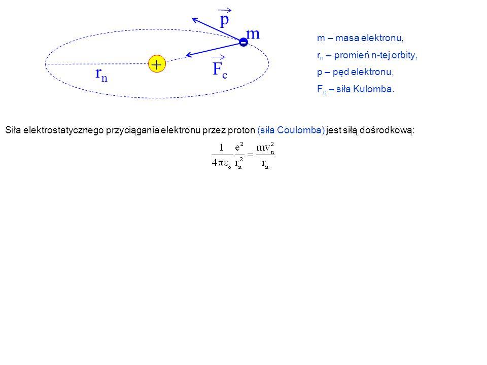 m – masa elektronu, r n – promień n-tej orbity, p – pęd elektronu, F c – siła Kulomba. rnrn FcFc p + - m Siła elektrostatycznego przyciągania elektron