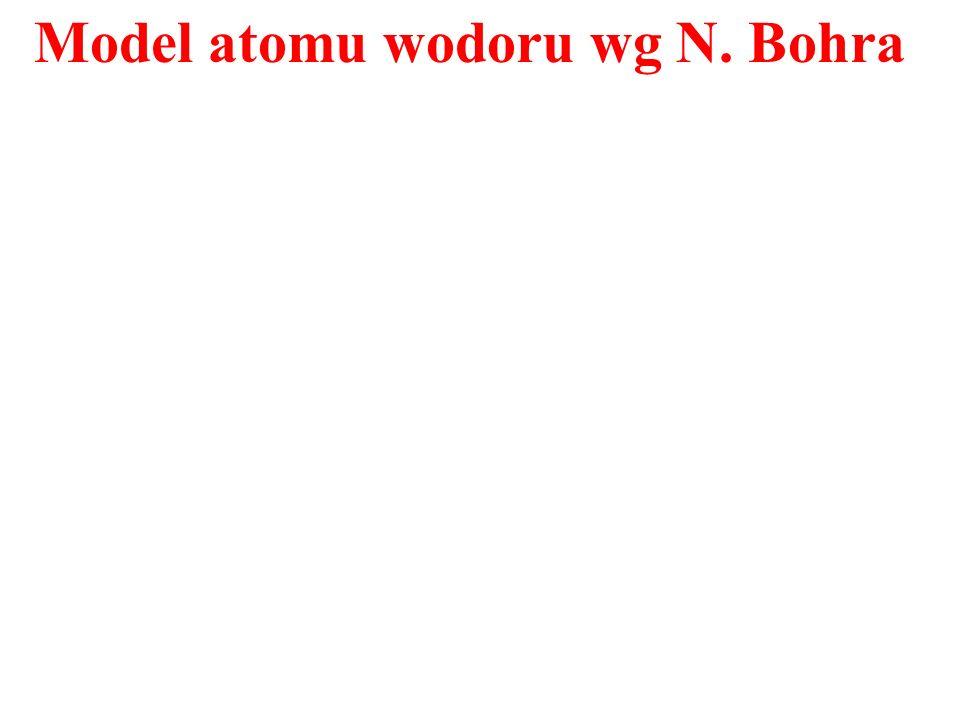 Model atomu wodoru wg N. Bohra