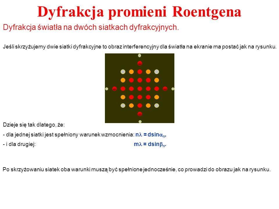 Dyfrakcja promieni Roentgena Dyfrakcja światła na dwóch siatkach dyfrakcyjnych. Jeśli skrzyżujemy dwie siatki dyfrakcyjne to obraz interferencyjny dla