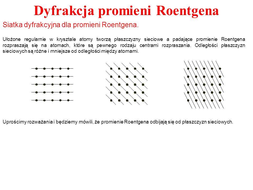 Dyfrakcja promieni Roentgena Siatka dyfrakcyjna dla promieni Roentgena. Ułożone regularnie w krysztale atomy tworzą płaszczyzny sieciowe a padające pr