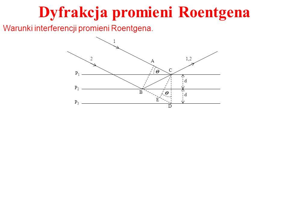 Dyfrakcja promieni Roentgena Warunki interferencji promieni Roentgena. P1P1 P2P2 P3P3 1 2 1,2 A B C D E d d