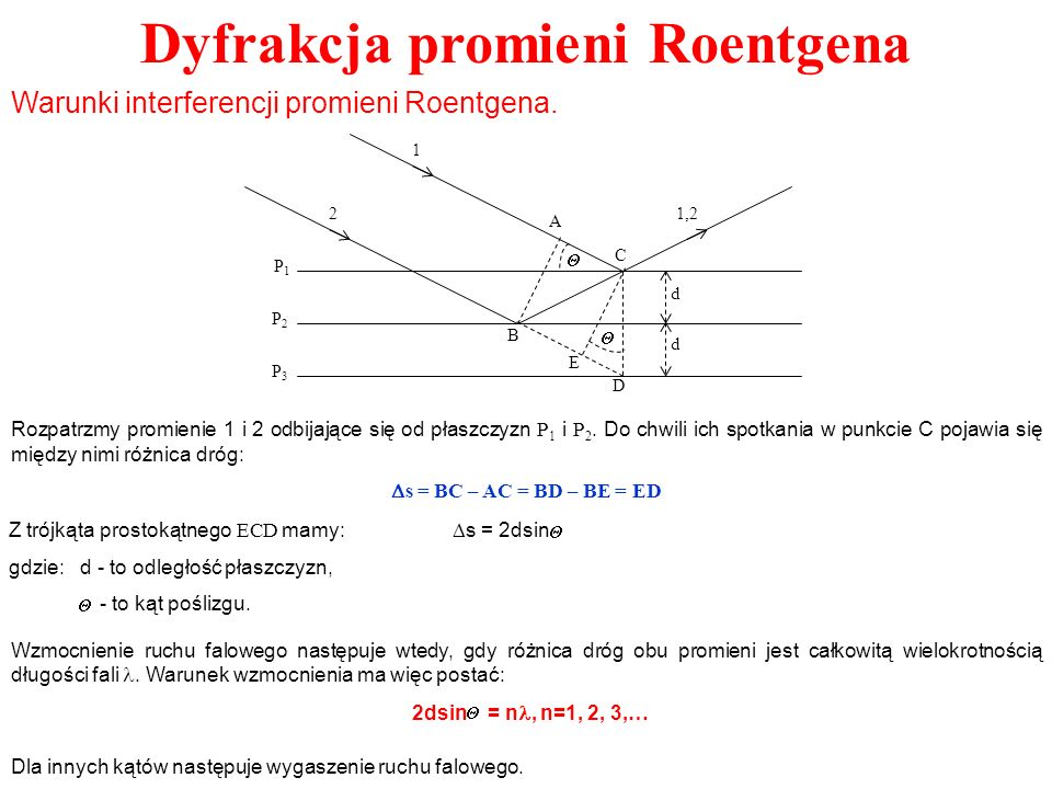 Dyfrakcja promieni Roentgena Warunki interferencji promieni Roentgena. P1P1 P2P2 P3P3 1 2 1,2 A B C D E d d Rozpatrzmy promienie 1 i 2 odbijające się