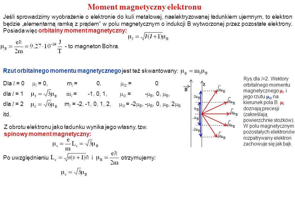 Moment magnetyczny elektronu Jeśli sprowadzimy wyobrażenie o elektronie do kuli metalowej, naelektryzowanej ładunkiem ujemnym, to elektron będzie elem