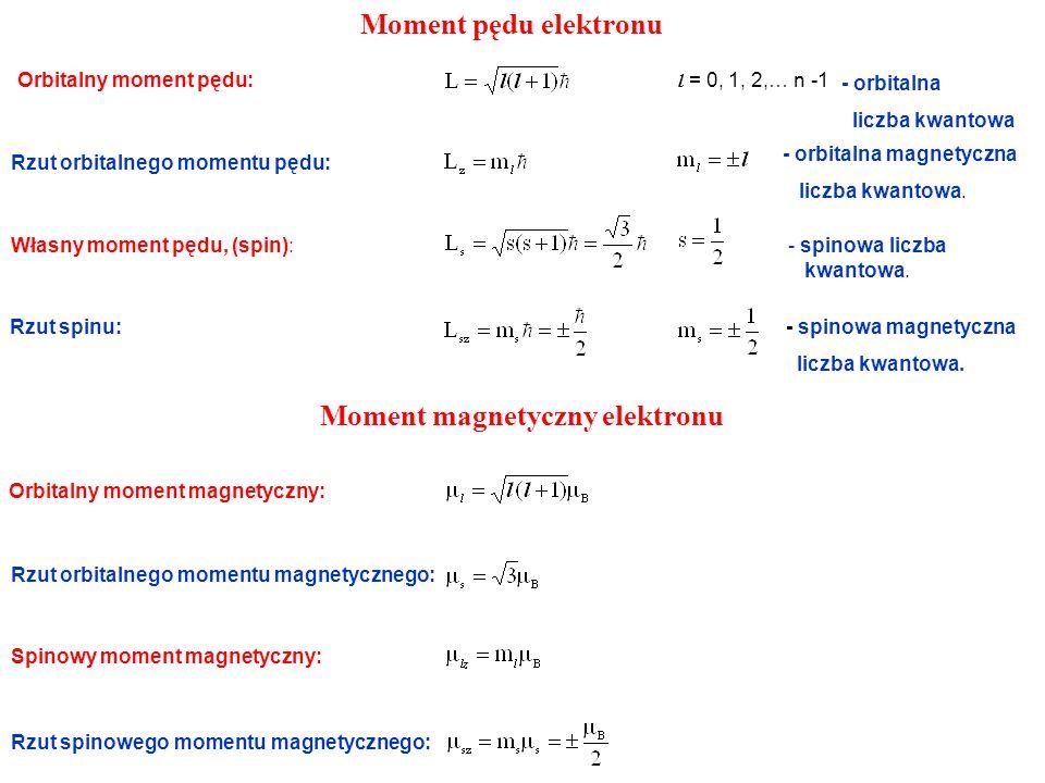 Rzut orbitalnego momentu magnetycznego: Własny moment pędu, (spin): Orbitalny moment pędu: Rzut orbitalnego momentu pędu: - orbitalna magnetyczna licz