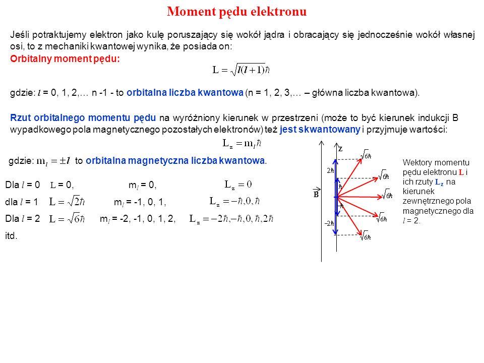 Dla l = 0 L = 0, m l = 0, dla l = 1 m l = -1, 0, 1, Dla l = 2 m l = -2, -1, 0, 1, 2, itd. Orbitalny moment pędu: gdzie: l = 0, 1, 2,… n -1 - to orbita