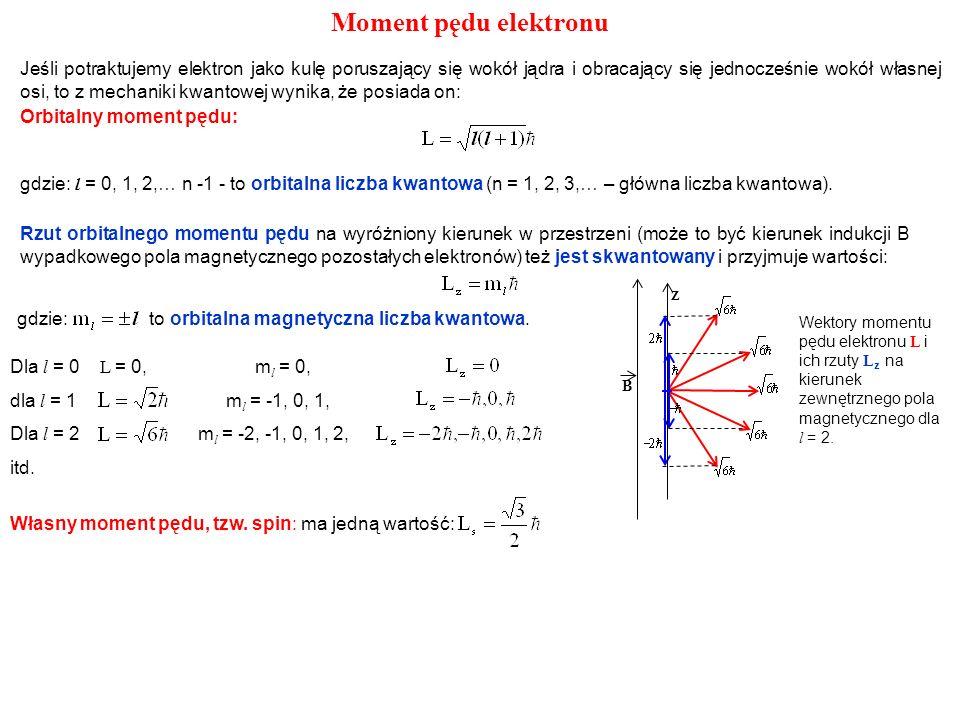 Dla l = 0 L = 0, m l = 0, dla l = 1 m l = -1, 0, 1, Dla l = 2 m l = -2, -1, 0, 1, 2, itd. Własny moment pędu, tzw. spin: ma jedną wartość: Orbitalny m