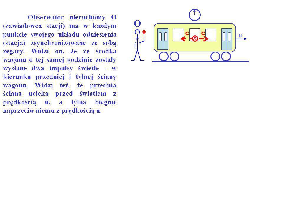 c u c Obserwator nieruchomy O (zawiadowca stacji) ma w każdym punkcie swojego układu odniesienia (stacja) zsynchronizowane ze sobą zegary. Widzi on, ż