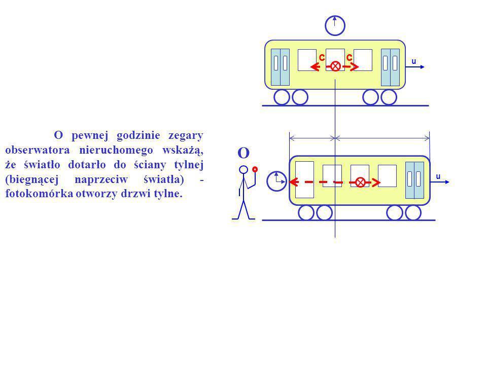 c u u c O O pewnej godzinie zegary obserwatora nieruchomego wskażą, że światło dotarło do ściany tylnej (biegnącej naprzeciw światła) - fotokomórka ot