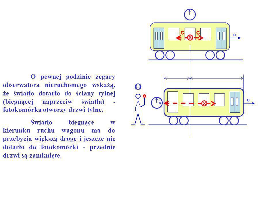 c u u c O Światło biegnące w kierunku ruchu wagonu ma do przebycia większą drogę i jeszcze nie dotarło do fotokomórki - przednie drzwi są zamknięte.